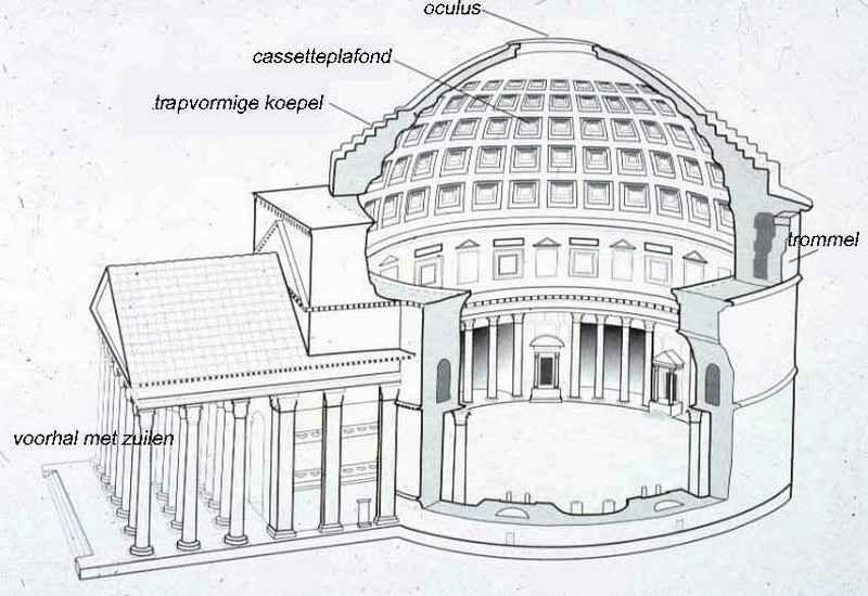 это языческий храм в Риме,